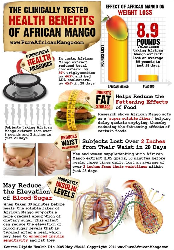 Fat loss telugu